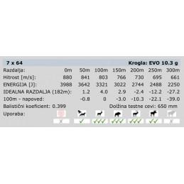 NABOJI 7X64 RWS EVO 10,3 (20)