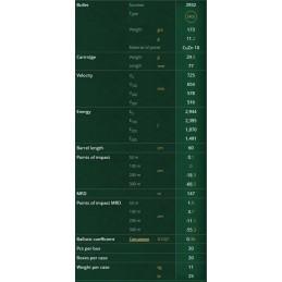 NABOJI 7X57 SPCE 11,2g (20)...